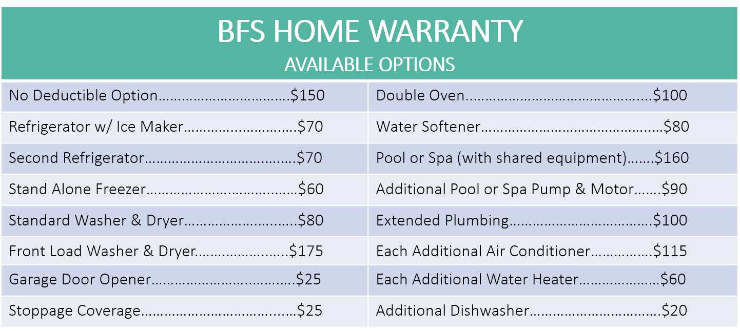 Compare Home Warranty Plans 10 Best Home Warranties Of